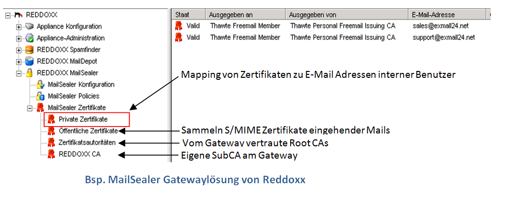 SMIME Gateway